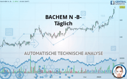 BACHEM N -B- - Täglich