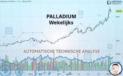 PALLADIUM - Wekelijks