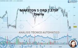 MARSTON S ORD 7.375P - Diario