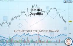 POSTNL - Dagelijks