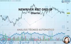 NEWRIVER REIT ORD 1P - Diario