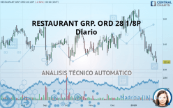 RESTAURANT GRP. ORD 28 1/8P - Diario