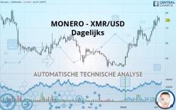 MONERO - XMR/USD - Ежедневно