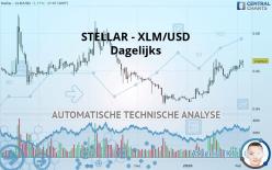 STELLAR - XLM/USD - Ежедневно