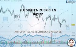 FLUGHAFEN ZUERICH N - Täglich