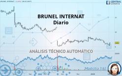BRUNEL INTERNAT - Diario