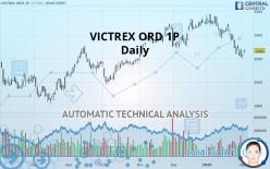 VICTREX ORD 1P - 每日