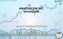AMAZON.COM INC. - 每周