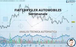 FIAT CHRYSLER AUTOMOBILES - Settimanale