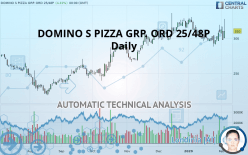 DOMINO S PIZZA GRP. ORD 25/48P - Daily