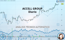 ACCELL GROUP - Diario