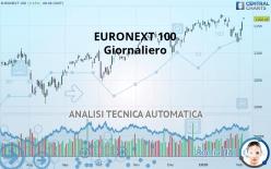 EURONEXT 100 - Giornaliero