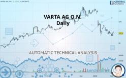 VARTA AG O.N. - Daily