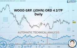 WOOD GRP. (JOHN) ORD 4 2/7P - Daily