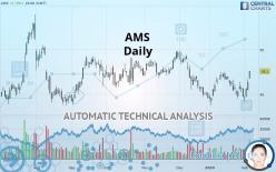 AMS - Täglich