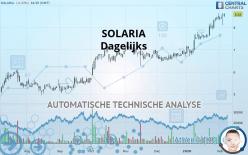 SOLARIA - Dagelijks
