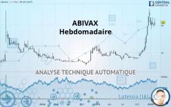 ABIVAX - Hebdomadaire
