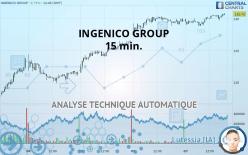 INGENICO GROUP - 15 min.