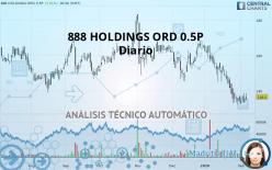 888 HOLDINGS ORD 0.5P - Diario
