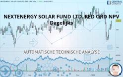 NEXTENERGY SOLAR FUND LTD. RED ORD NPV - Dagelijks