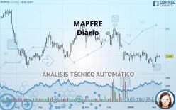 MAPFRE - Diario
