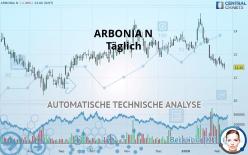 ARBONIA N - Täglich