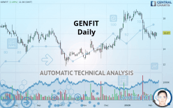 GENFIT - Daily