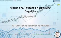 SIRIUS REAL ESTATE LD ORD NPV - Dagelijks