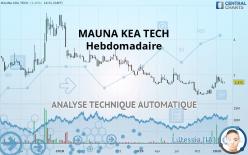 MAUNA KEA TECH - Hebdomadaire