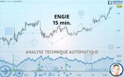 ENGIE - 15 min.
