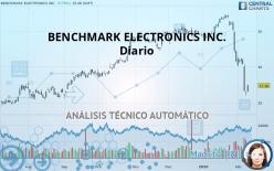 BENCHMARK ELECTRONICS INC. - Diario