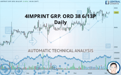 4IMPRINT GRP. ORD 38 6/13P - Daily