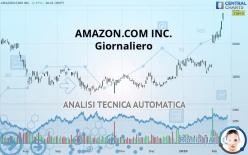 AMAZON.COM INC. - 每日