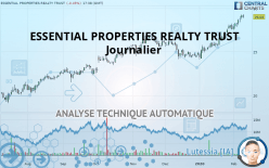 ESSENTIAL PROPERTIES REALTY TRUST - Journalier