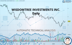 WISDOMTREE INVESTMENTS INC. - Daily