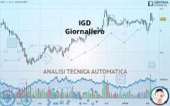IGD - Journalier