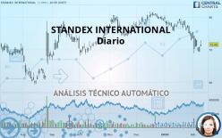 STANDEX INTERNATIONAL - Diario