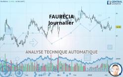 FAURECIA - Journalier