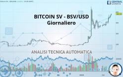 BITCOIN SV - BSV/USD - Giornaliero