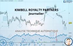 KIMBELL ROYALTY PARTNERS - Journalier
