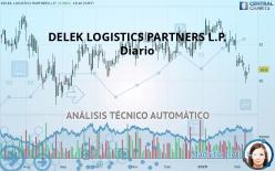 DELEK LOGISTICS PARTNERS L.P. - Diario