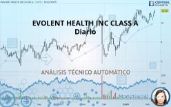 EVOLENT HEALTH INC CLASS A - Diario