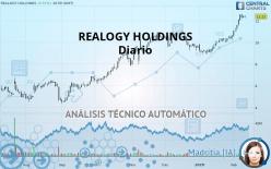 REALOGY HOLDINGS - Diario