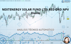 NEXTENERGY SOLAR FUND LTD. RED ORD NPV - Diario