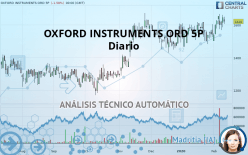 OXFORD INSTRUMENTS ORD 5P - Diario