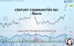 CENTURY COMMUNITIES INC. - Diario