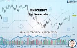 UNICREDIT - Settimanale