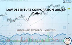 LAW DEBENTURE CORPORATION ORD 5P - Daily