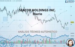 SEACOR HOLDINGS INC. - Diario