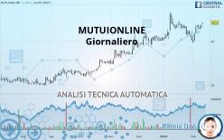 MUTUIONLINE - Giornaliero